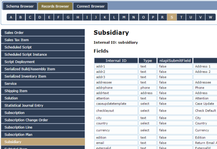 Navigate to the Subsidiary record by first clicking S then selecting Subsidiary